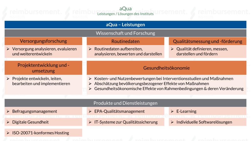 aQua - Leistungen und Aufgaben