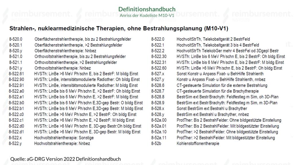 Darstellung der Kodeliste M10-V1 aus dem Definitionshandbuch