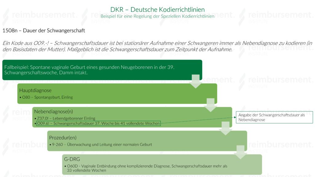 DKR - Spezielle Kodierrichtlinien - Beispiel