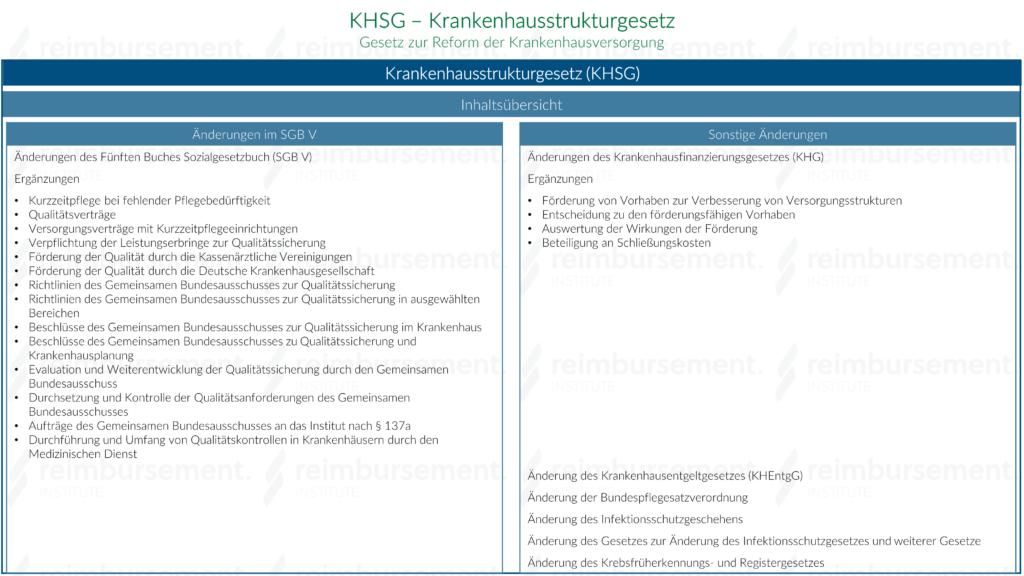 KHSG - Inhaltsübersicht