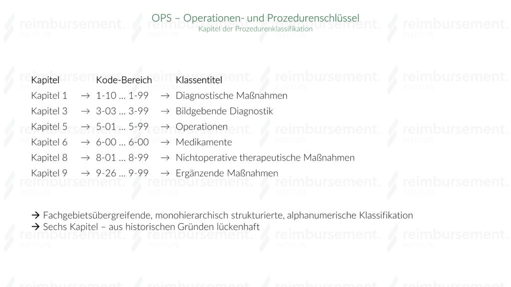 OPS - Klassifikation aufgeteilt nach Kapiteln