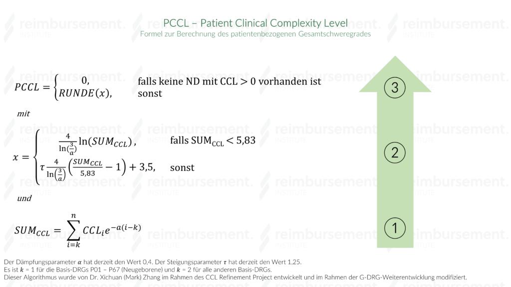 Darstellung der Formeln zur Berechnung des PCCL-Wertes auf Basis von CCL-Werten